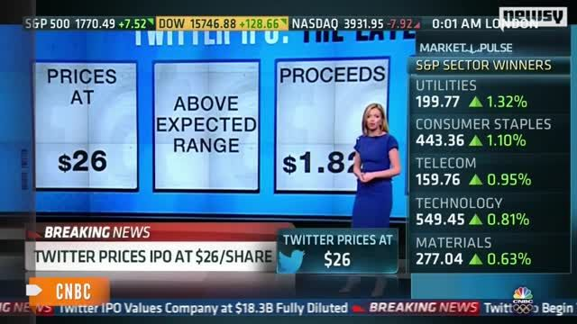 News video: Twitter Sets IPO Share Price Higher Than Expected at $26